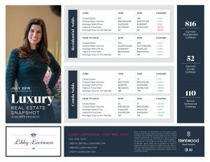 Lifestyle Denver - Luxury Market Stats for July '19